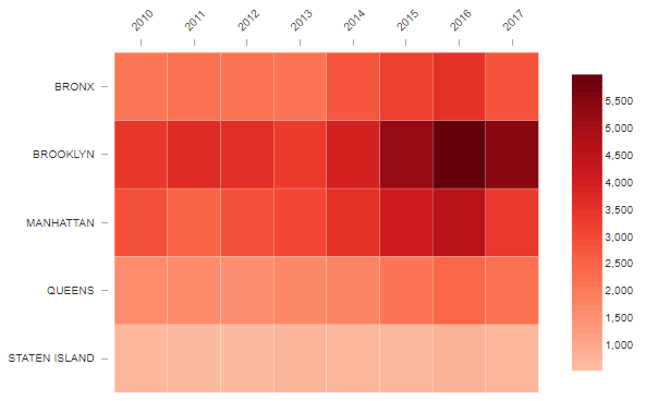 "muestra de mapa de calor para visualización de datos ""class ="" wp-image-105284 ""srcset ="" https://neilpatel.com/wp-content/uploads/2021/03/Example-heat-map-for-data- visualization.png 604w, https://neilpatel.com/wp-content/uploads/2021/03/Example-heat-map-for-data-visualization-350x213.png 350w ""tamaños ="" (ancho máximo: 604px) 100vw, 604px"