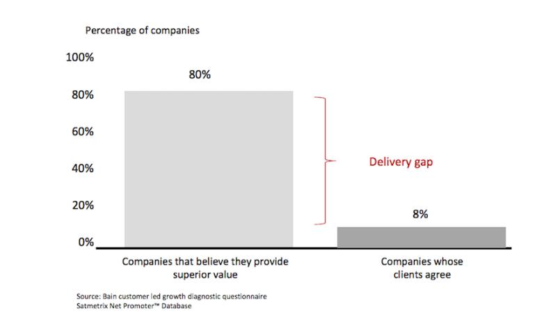 empresarios exitosos escuchan las quejas de los clientes