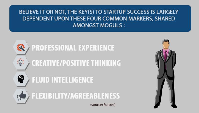 rasgos de un emprendedor exitoso