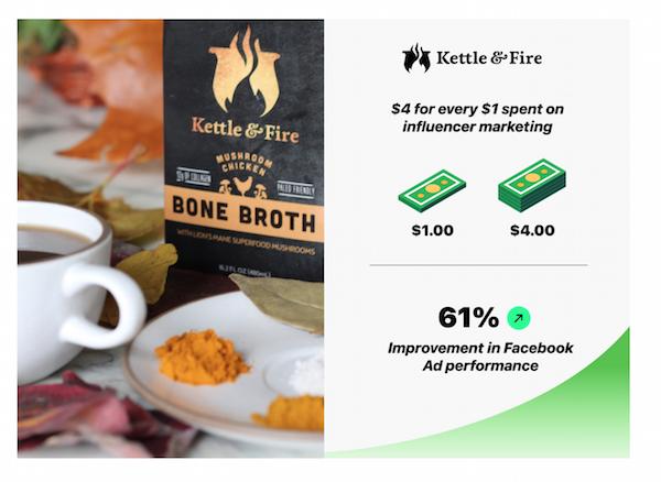 Ejemplos de anuncios pagos integrados en campañas de influencers: resultados de la campaña Kettle & Fire Influence