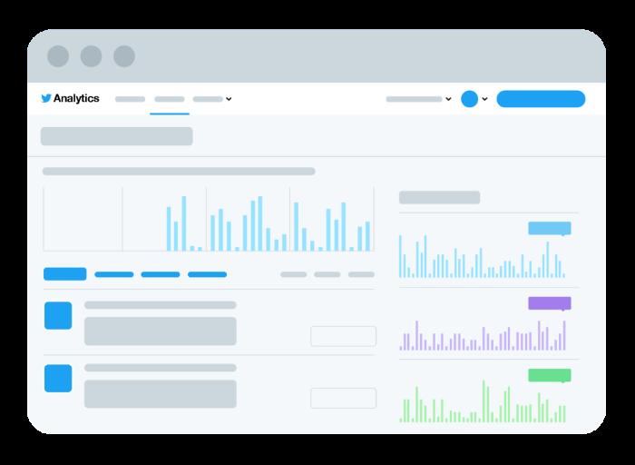 ¿Cuánto cuestan los anuncios de Twitter? - Panel de análisis de Twitter