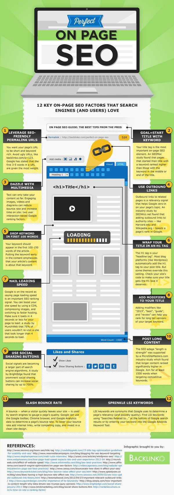 on-page seo infographic - seo copywriting