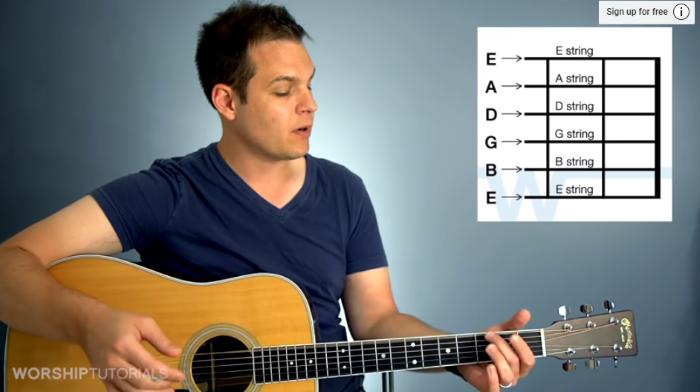 Cómo editar videos: agregar texto a sus videos