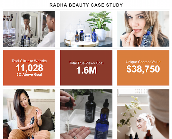 Ejemplos de anuncios pagados integrados en campañas de influencers: resultados de la campaña Radha Influence
