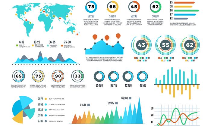 Cómo utilizar la visualización de datos en su contenido para aumentar la cantidad de lectores y clientes potenciales