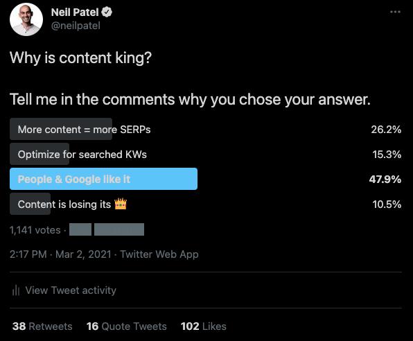 Por qué el contenido es el rey - Encuesta de Twitter de Neil Patel