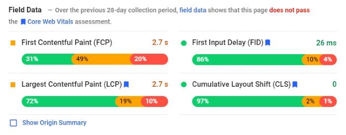 Estadísticas de Google: velocidad de la página