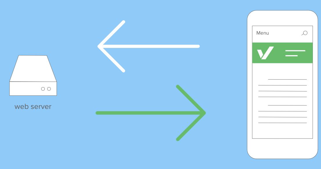 """hacer que el sitio se cargue más rápido, reducir las redirecciones. """"class ="""" wp-image-29813 """"srcset ="""" https://improvvisa.es/wp-content/uploads/2021/04/1617295608_829_La-guia-de-6-pasos-para-acelerar-la-carga-de.png 1106w, https://neilpatel.com/wp-content/ uploads / 2017/06 / image12-3-350x184.png 350w, https://neilpatel.com/wp-content/uploads/2017/06/image12-3-768x404.png 768w, https://neilpatel.com/ wp-content / uploads / 2017/06 / image12-3-700x368.png 700w """"tamaños ="""" (ancho máximo: 1106px) 100vw, 1106px"""