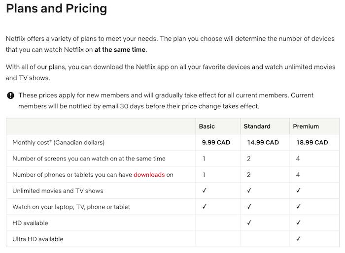 Estrategias de monetización de aplicaciones: suscripciones