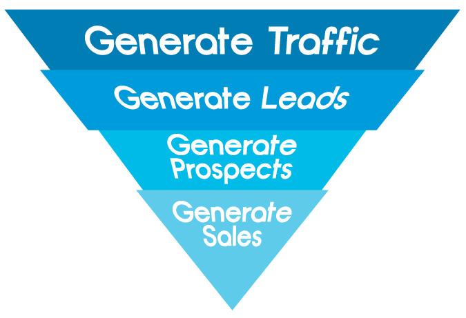 """consejos de ventas de neurociencia: embudo de marketing """"class ="""" wp-image-9930 """"srcset ="""" https://improvvisa.es/wp-content/uploads/2021/04/1618932789_699_7-consejos-de-ventas-de-neurociencia-que-impulsaran-sus-ventas.jpg 675w, https: // neilpatel. com / wp-content / uploads / 2015/11 / image067-350x239.jpg 350w, https://neilpatel.com/wp-content/uploads/2015/11/image067-335x229.jpg 335w """"tamaños ="""" (ancho máximo: 675px ) 100vw, 675px"""