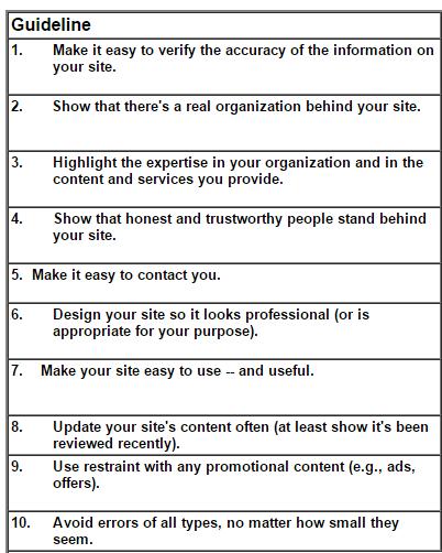 "neuroscience sales tips - credibility guidelines"" class=""wp-image-9971"" srcset=""https://improvvisa.es/wp-content/uploads/2021/04/1618932811_579_7-consejos-de-ventas-de-neurociencia-que-impulsaran-sus-ventas.png 402w, https://neilpatel.com/wp-content/uploads/2015/11/image4710-350x437.png 350w, https://neilpatel.com/wp-content/uploads/2015/11/image4710-335x418.png 335w"" sizes=""(max-width: 402px) 100vw, 402px"