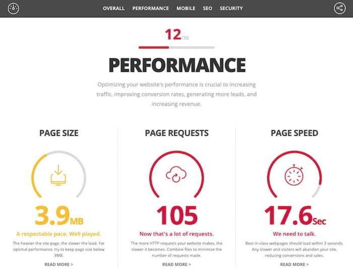 Realice menos solicitudes HTTP - Website Grader HubSpot