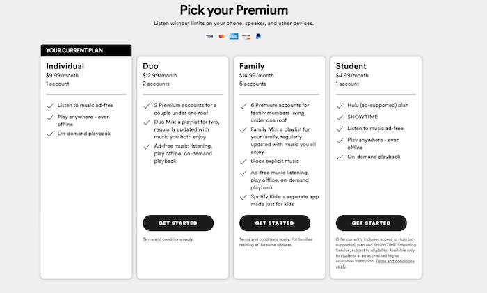 Estrategias de monetización de aplicaciones: oferta de cuentas premium pagas