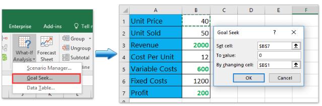 Análisis de equilibrio de Excel