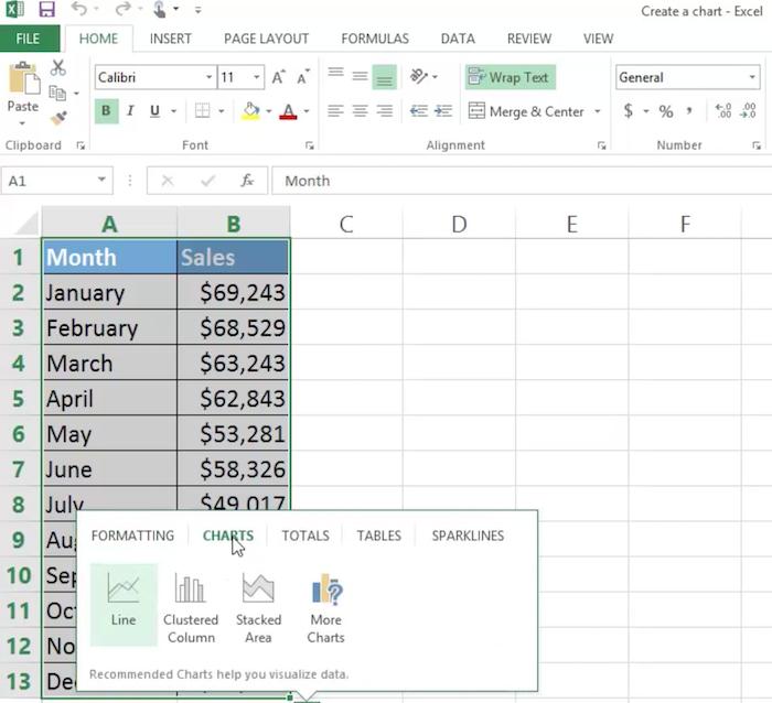 Consejos de Excel para usar en campañas de publicidad pagada: use gráficos para agregar imágenes a sus cargas