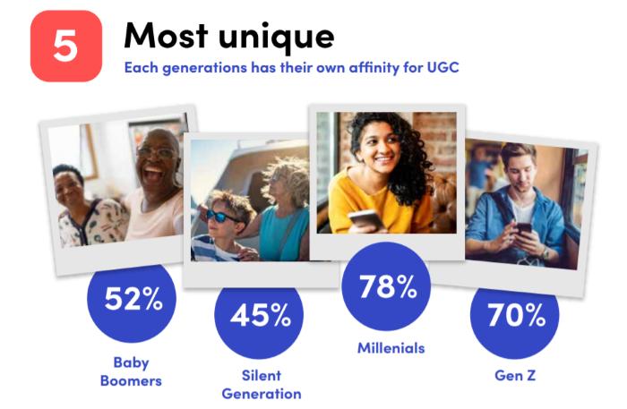 resultados de encuestas de contenido generado por el usuario para obtener clientes potenciales en Facebook