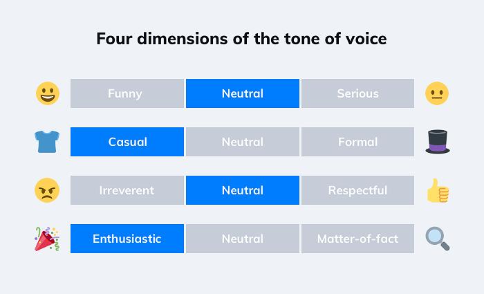 humanice su contenido generado por IA siguiendo esta tabla de voz de marca