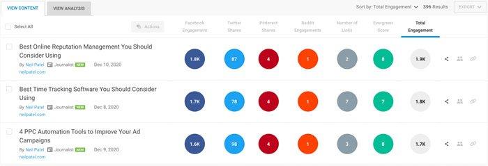 utilizar estrategias de inbound marketing para crear contenido viral