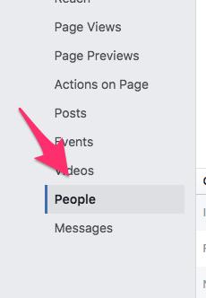 use Facebook para crear una persona objetivo para su estrategia de marketing entrante